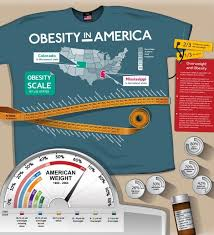 best obesity images healthy life healthy  obesity in america