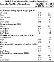 rne opinion essay esl school analysis essay examples clueless essay on dengue an error occurred