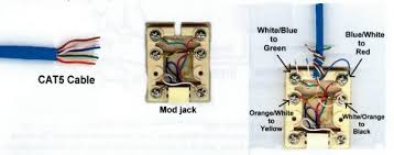 cat wall plate wiring diagram wiring diagram ce tech coaxial ether wall plate wiring diagram wire