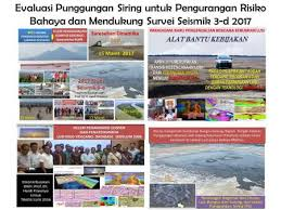 Hasil gambar untuk geopark geowisata lusi