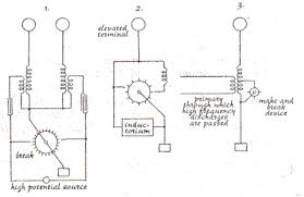 wireless remote control and the electronic computer logic gate Dell Computer Wiring Diagram at Computer And Gate Wiring Diagram