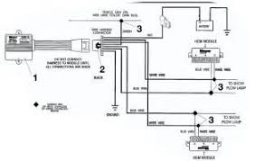 sno way plow light wiring diagram images wiring meyer plow light wiring diagram jeep 2000