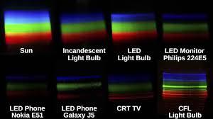 Sun Vs Incandescent Vs Led Vs Crt Vs Cfl See Color Spectrum By Using Cd Spectroscope
