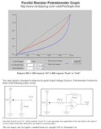 modularsynthesis yusynth ffb here s a