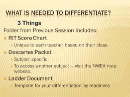 Michelle Wrona Understand Teachers Will Understand That