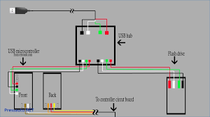 rca cable diagram wiring diagrams long rca cable diagram wiring diagram sample rca cable pinout rca cable diagram