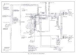 51 chevy wiring diagram nice place to get wiring diagram • 1951 chevy pickup wiring diagram wiring diagram third level rh 10 9 11 jacobwinterstein com chevy