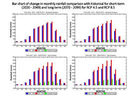 Thailand Climate Chart Climate Change Effect In Thailand And Asean Region