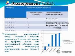 Презентация на тему МКОУ Гимназия Искитимского района р п  14 Температуру окружающей среды опытный образец