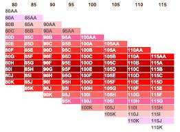 Bra Cup Size Comparison Chart Bra Sister Size