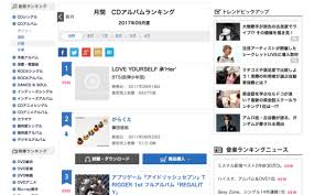 Oricon Chart Ranking Bts Tops Oricon Albums Chart In Japan For The Month Of