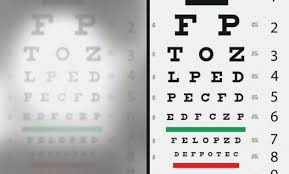 Eye Chart Used At Dmv Florida Dmv Vision Test Chart Best Picture Of Chart