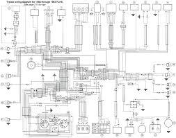 2006 harley flstc wiring diagram electrical drawing wiring diagram \u2022 3-Way Switch Wiring Diagram inspiration harley wiring diagrams irelandnews co rh irelandnews co 2004 2007 harley davidson wiring schematics and diagrams 2009 harley street glide wiring