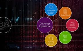 customer experience manager customer success stories and use cases adobe experience manager