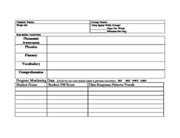 Differentiated Instruction Lesson Plan Template Differentiated Instruction Lesson Plan Template