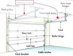 garage door track in tn garage door track large size of to remember when new garage door track