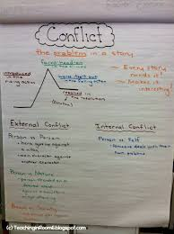 Teaching In Room 6 Teaching About Story Conflict