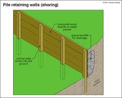 wood retaining wall design example
