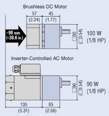 Brushed To Brushless Conversion Chart Brushless Dc Motor Vs Ac Motor Vs Brushed Motor