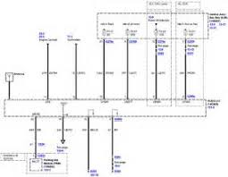 similiar ford f radio wiring diagram keywords ford expedition fuse box diagram besides 2004 ford f350 fuse diagram