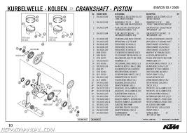 ignition coil wiring diagram motorcycles wiring diagram and motorcycle ignition system diagram nilza