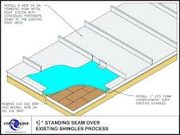 installing corrugated roofing architectural metal roof diagrams on top of shingles as standing seam how to