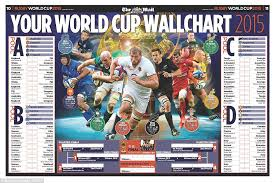 2015 Rugby World Cup Results Chart Rugby World Cup Fixtures 2015 Download Our Ultimate Guide
