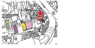 97 jeep cherokee fuel pump wiring diagram wiring diagram jeep horizons grand cherokee zj in tank fuel pump byp