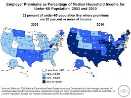 Health Insurance Premium Increases Outpace Wages Center For