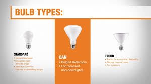 Sl 03e2700 Light Bulb Types Of Led Lights The Home Depot