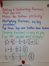 Big Fraction Chart Fractions Anchor Chart Verse Poem Song To Help Kids With