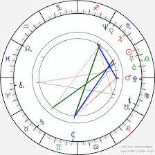 Chris Kattan Birth Chart Horoscope Date Of Birth Astro