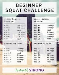 7 Day Squat Challenge Chart 28 Day Squat Challenge