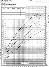 Weight Chart For Boys Growth Charts For Children With Cerebral Palsy Weight And