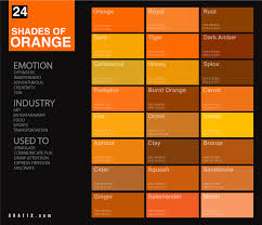 Shades Of Orange Color Chart 24 Shades Of Orange Color Palette Graf1x Com