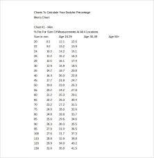Fat Calliper Chart 7 Free Download Body Fat Charts In Microsoft Word Free