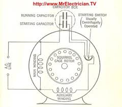 dual run capacitor wiring diagram wiring diagram condenser fan motor wiring diagram image about