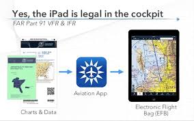 10 Things Every Ipad Pilot Should Know