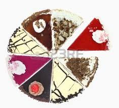 Slice Of Wedding Cake Pie Chart Of Cake Slices Stock Photo
