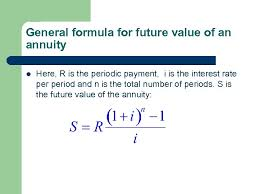Periodic Payment Formula 3 3 Future Value Of An Annuity Sinking