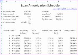 car loan amortization chart 8 amortization schedule excel template exceltemplates exceltemplates