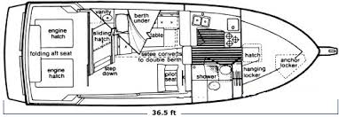 wiring diagrams for bayliner boats wiring image 1985 bayliner wiring diagram wiring diagram and schematic on wiring diagrams for bayliner boats