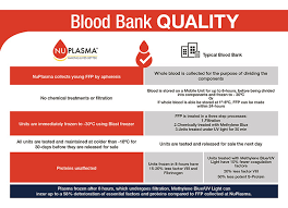Plasma Pay Chart Quality Of Young Plasma