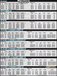 Jeep Gear Chart Motive Gear Jeep Axle And Differential Chart With Gear Ratios