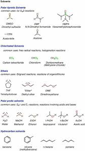 best beautiful chemistry images chemistry  gamsat essay topics 2013 sep 2013 · i thought i start a th for all those taking the gamsat next gamsat uk discussion in gamsat started by