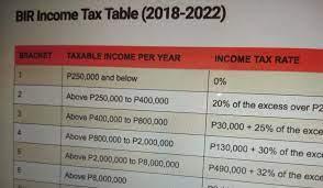 new bir ine tax rates and tax table