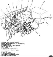 ram wiring diagram as well blazer fuel ram discover 1994 gmc suburban radio wiring diagram