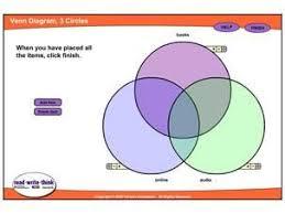 Interactive Venn Diagram Generator Heres A Venn Diagram Generator With Three Circles