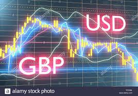 Gbp Forex Chart Forex Candlestick Pattern Trading Chart Concept Financial