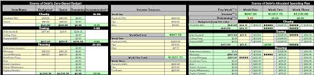 Biweekly Budget Template Budget Worksheets Huge List Of Free Printable Templates